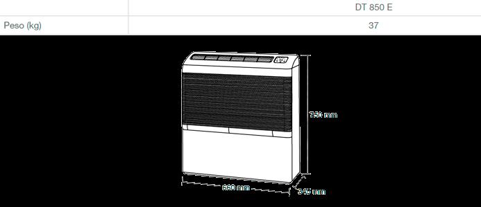 Dimensiones y peso deshumidificador DT 850 E